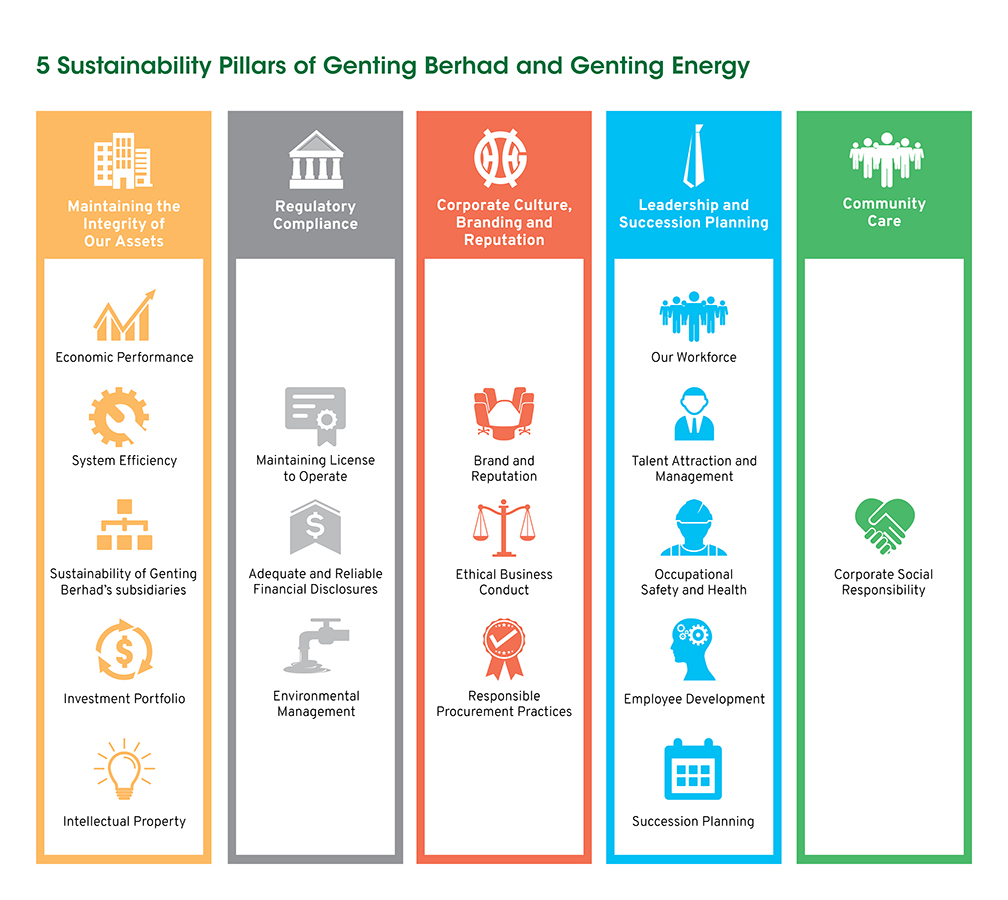 how to become a sustainable company